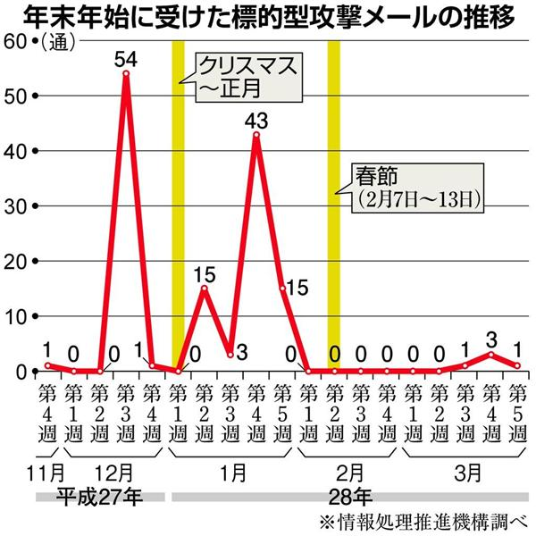 f:id:tanigawa:20160710093121j:plain