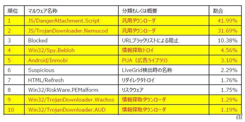 f:id:tanigawa:20160810233313j:plain