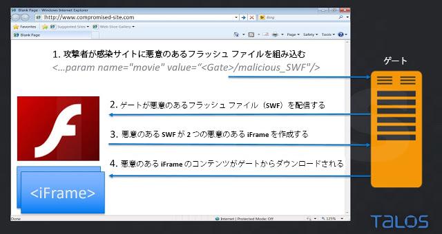 f:id:tanigawa:20161110185352j:plain