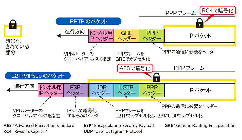 f:id:tanigawa:20161220110009j:plain