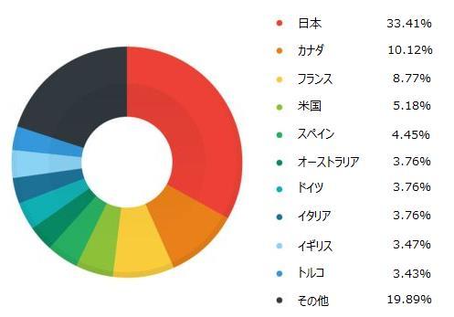 f:id:tanigawa:20170123193819j:plain