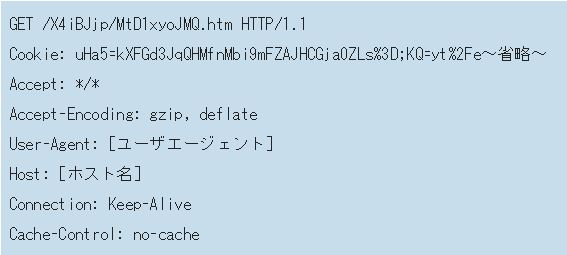 f:id:tanigawa:20170222095736j:plain