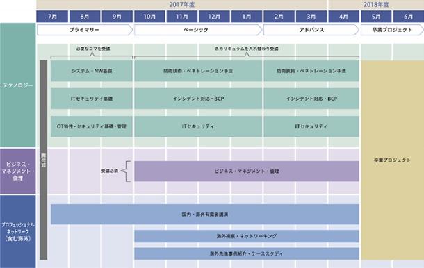 f:id:tanigawa:20170309035655j:plain