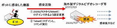f:id:tanigawa:20170312095536j:plain