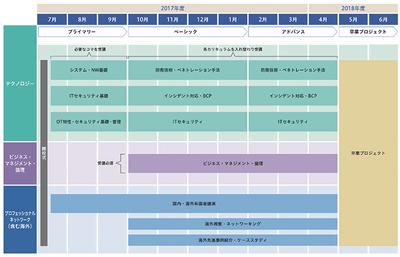 f:id:tanigawa:20170312182411p:plain