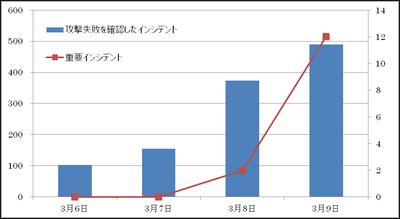 f:id:tanigawa:20170312193722p:plain