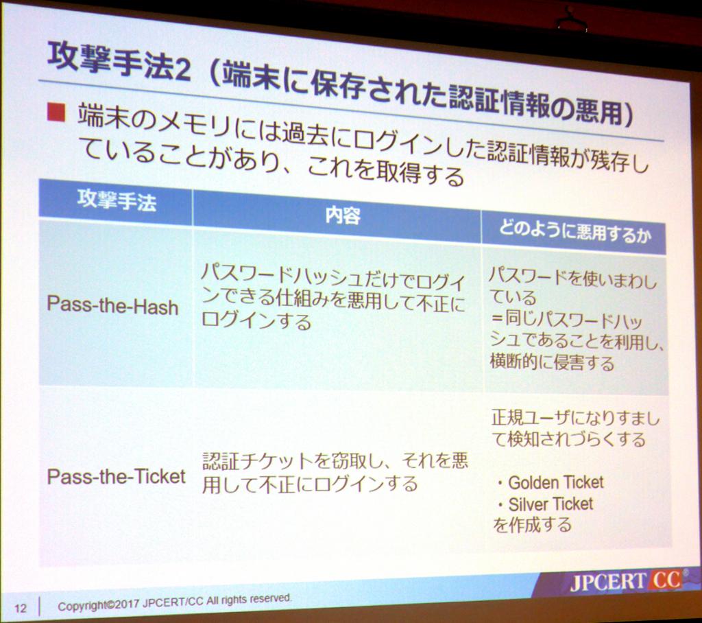 f:id:tanigawa:20170313141315j:plain