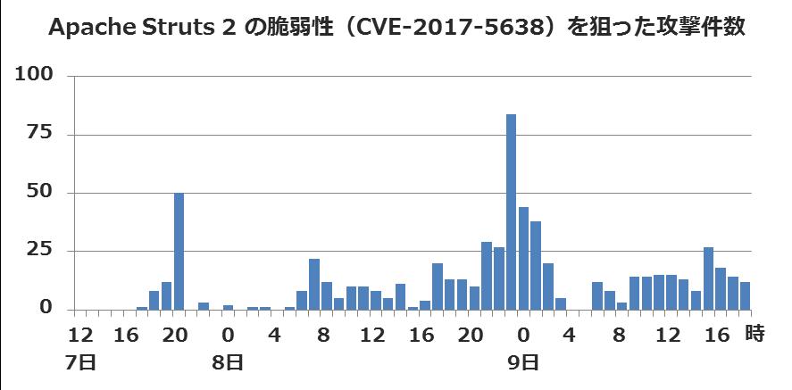 f:id:tanigawa:20170316053627p:plain