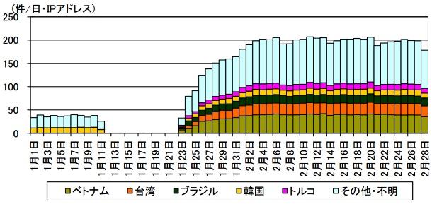 f:id:tanigawa:20170323070535j:plain