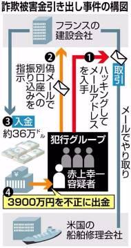 f:id:tanigawa:20170331074520j:plain