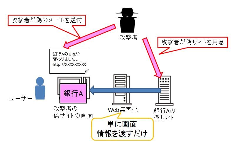 f:id:tanigawa:20170403065614j:plain