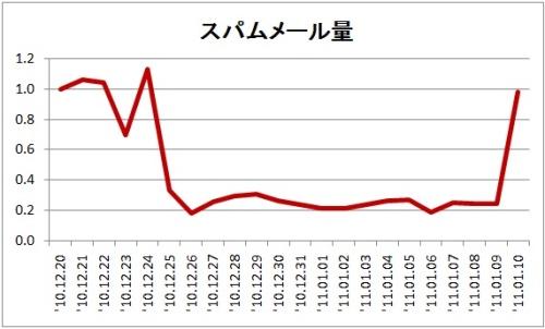 f:id:tanigawa:20170415085102j:plain