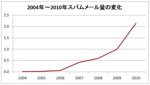 f:id:tanigawa:20170415085109j:plain