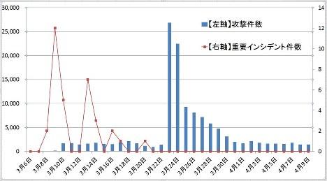 f:id:tanigawa:20170416134826j:plain