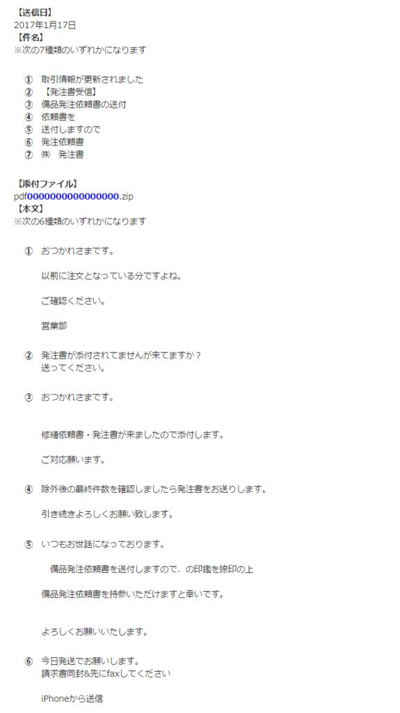 f:id:tanigawa:20170420044418p:plain