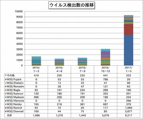 f:id:tanigawa:20170427210721j:plain
