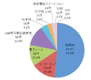 f:id:tanigawa:20170508080909j:plain