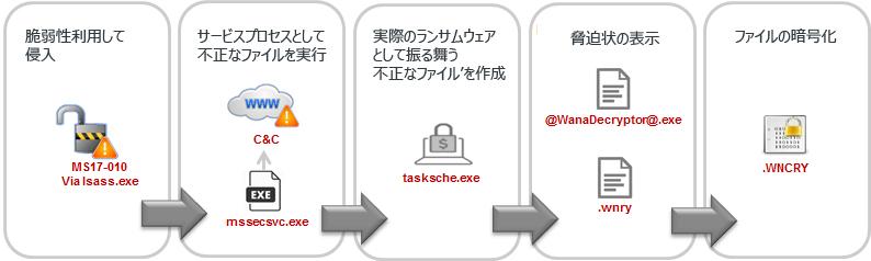 f:id:tanigawa:20170514104607j:plain