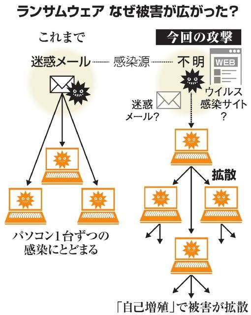 f:id:tanigawa:20170516051512j:plain