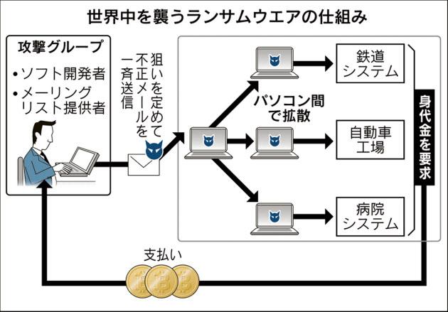 f:id:tanigawa:20170516061414j:plain