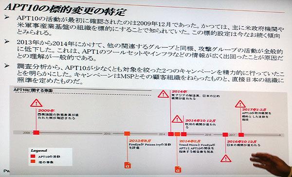 f:id:tanigawa:20170529201732j:plain