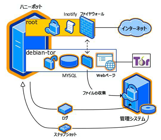 f:id:tanigawa:20170603112814j:plain
