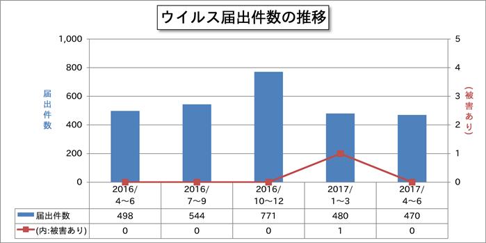 f:id:tanigawa:20170728080055p:plain