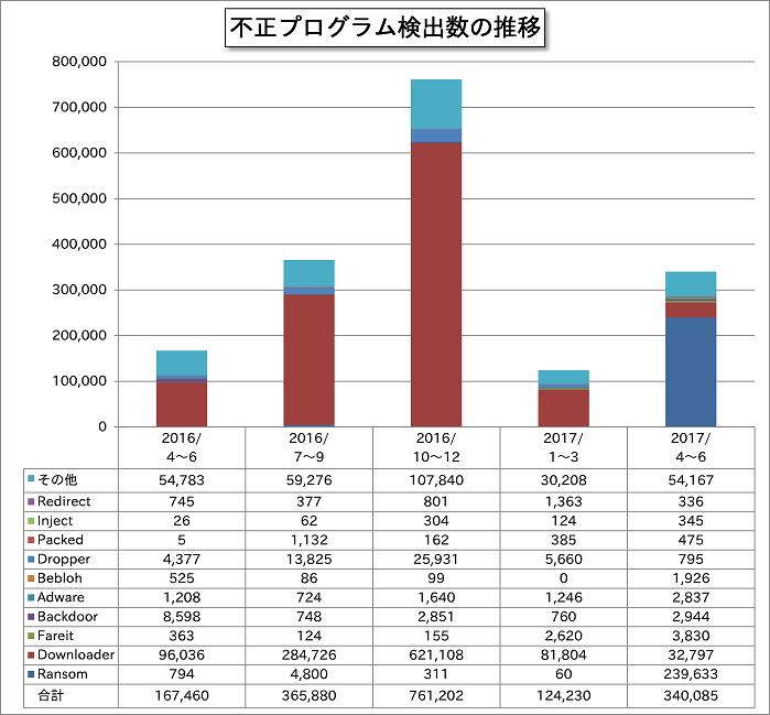 f:id:tanigawa:20170728080115p:plain