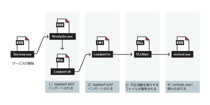 f:id:tanigawa:20170806075226j:plain
