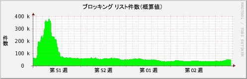 f:id:tanigawa:20170819021403p:plain