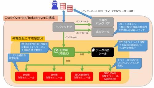 f:id:tanigawa:20170824063424j:plain