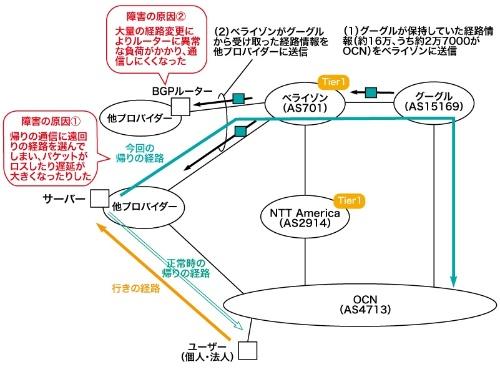 f:id:tanigawa:20170906201226j:plain