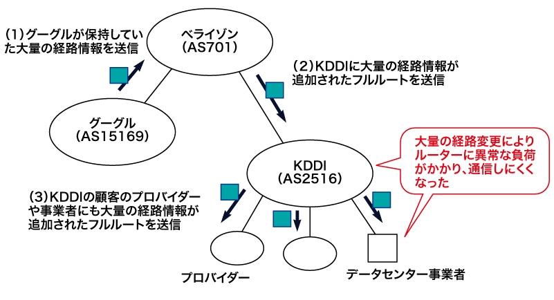 f:id:tanigawa:20170906202205j:plain