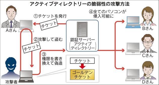 f:id:tanigawa:20170915181538j:plain