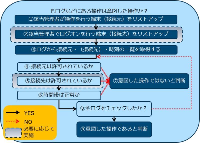 f:id:tanigawa:20170915182622j:plain