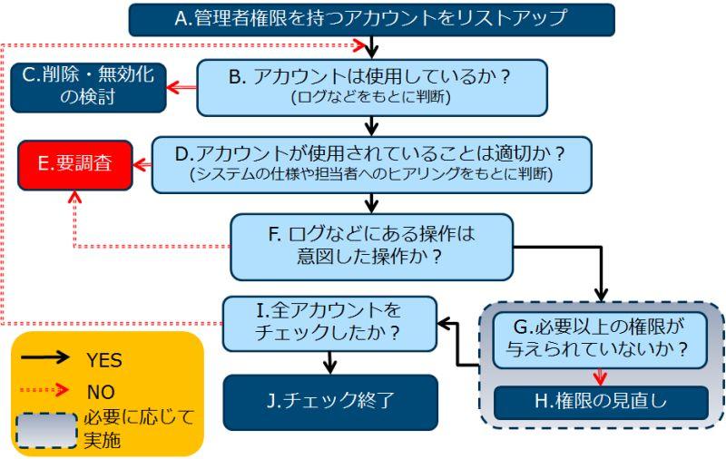 f:id:tanigawa:20170915182701j:plain