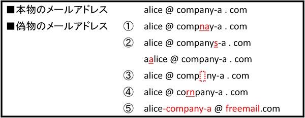 f:id:tanigawa:20170929010121j:plain