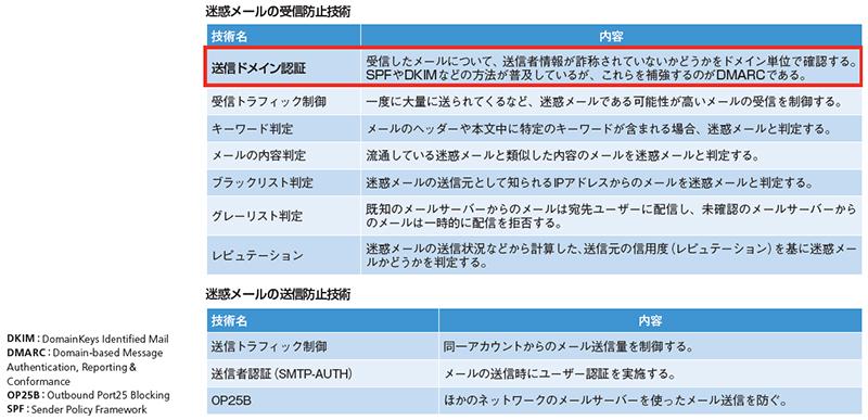 f:id:tanigawa:20171004114926j:plain