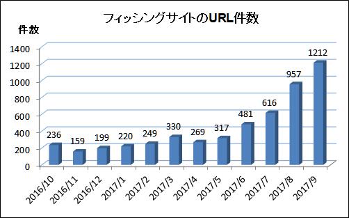 f:id:tanigawa:20171008103008p:plain