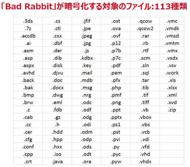 f:id:tanigawa:20171025195904p:plain
