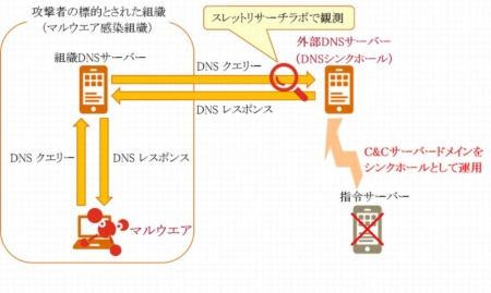 f:id:tanigawa:20171105215106j:plain