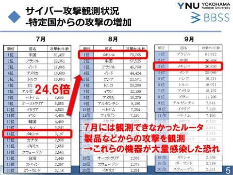 f:id:tanigawa:20171106070018j:plain