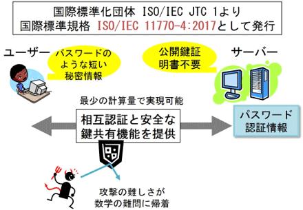 f:id:tanigawa:20171116042123p:plain