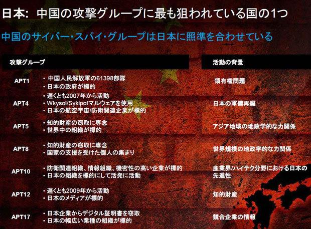 f:id:tanigawa:20171118131844j:plain