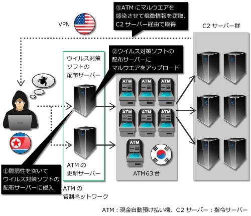 f:id:tanigawa:20171121051700j:plain