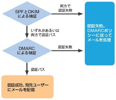 f:id:tanigawa:20171203105649j:plain