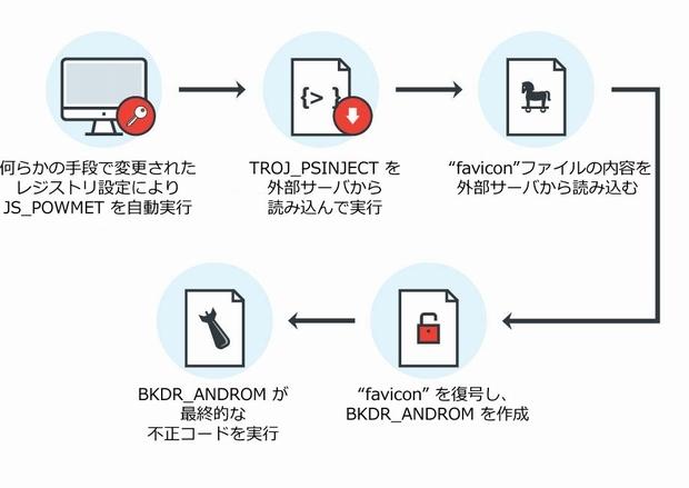 f:id:tanigawa:20171204051332j:plain
