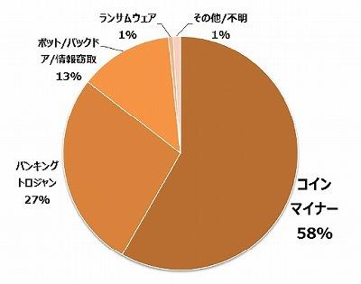 f:id:tanigawa:20171204193608j:plain