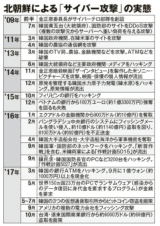f:id:tanigawa:20171211184159p:plain