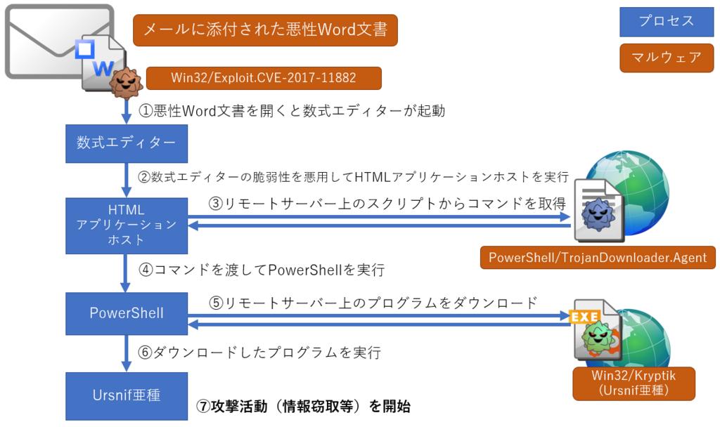 f:id:tanigawa:20171223102516p:plain